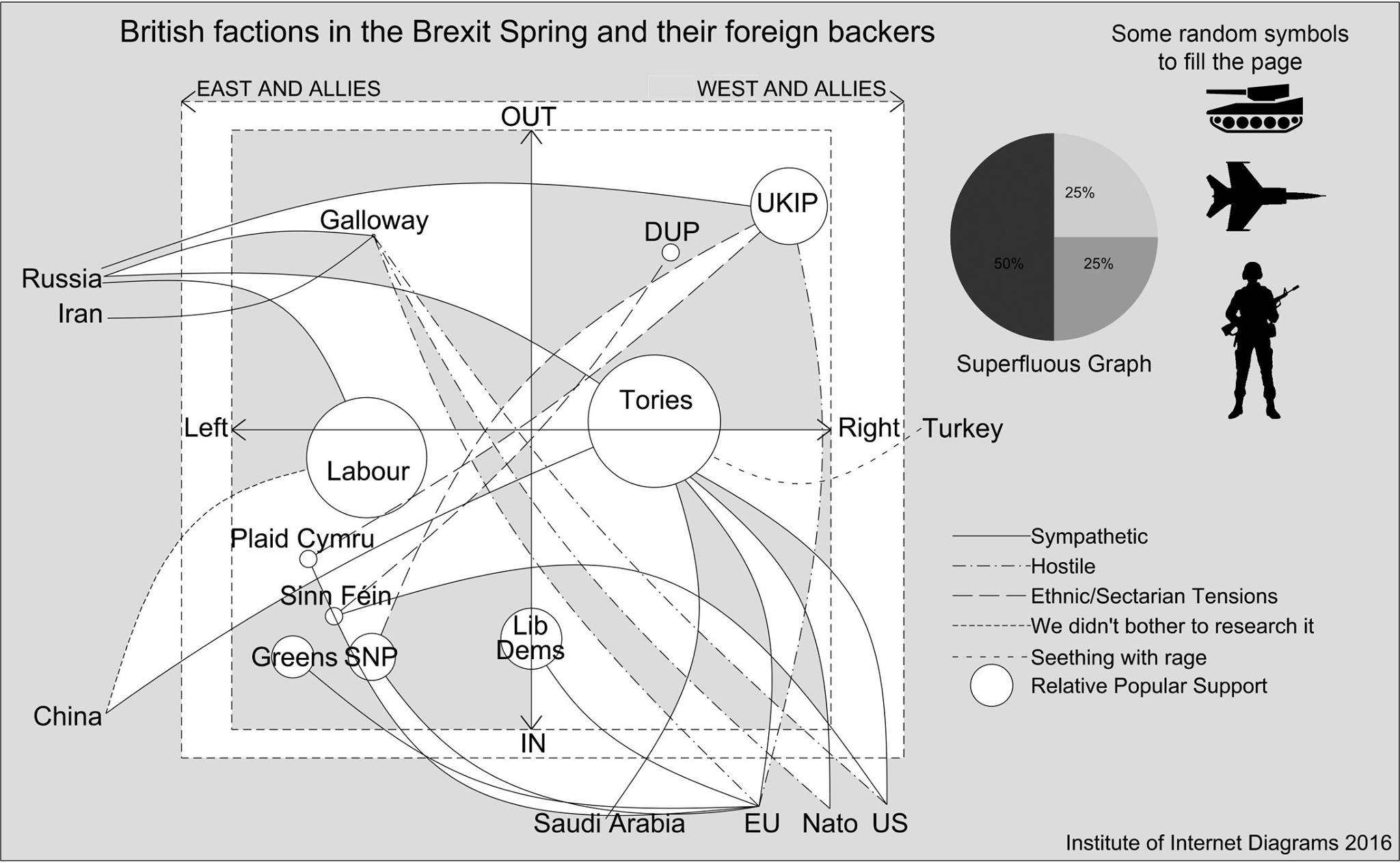 brexit foreign